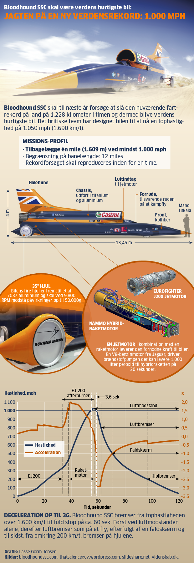 bloodhound-ssc.png
