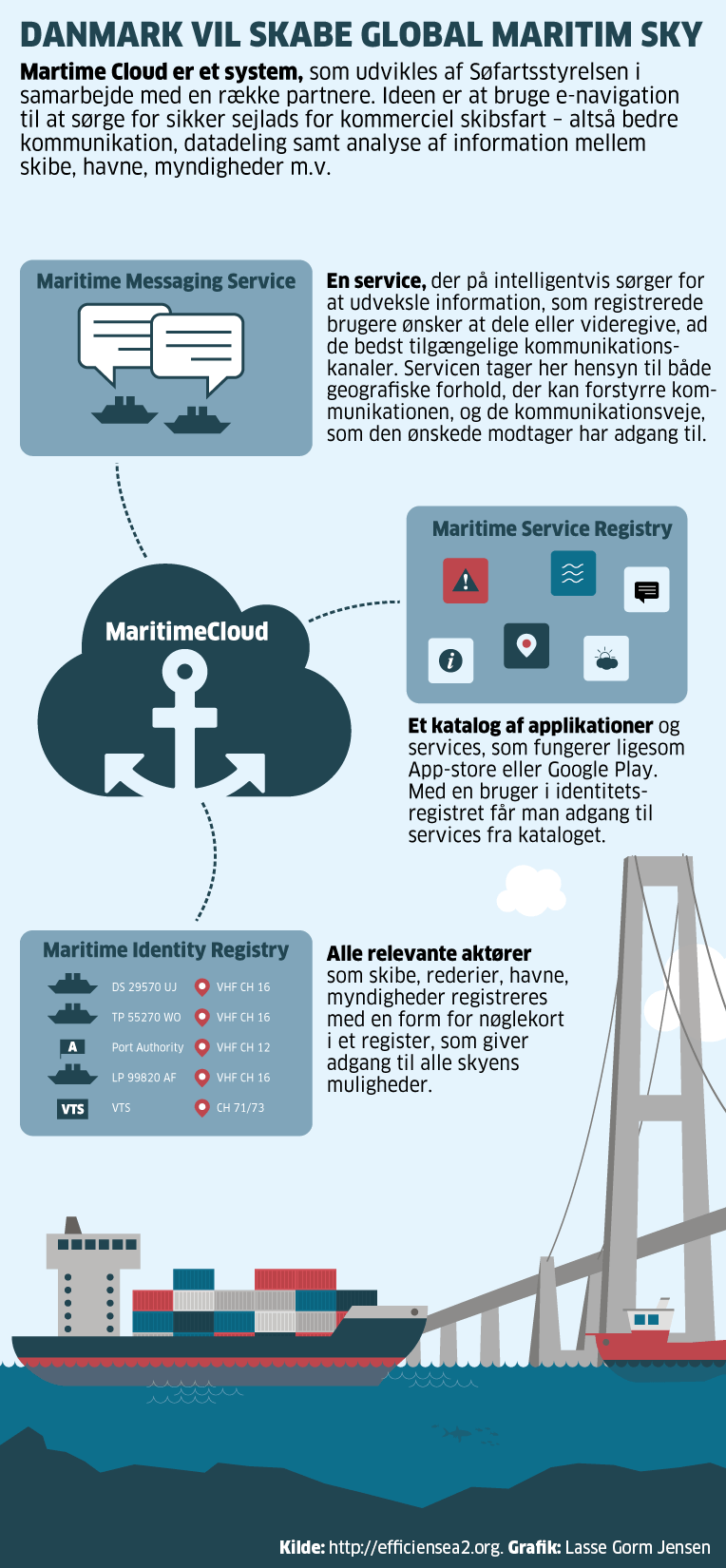 2016.06.17-maritime-cloud_web.png