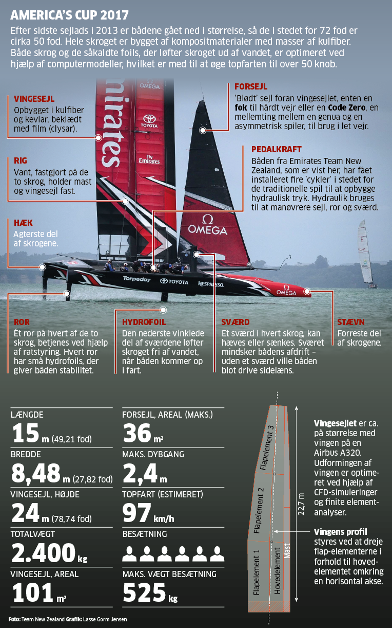 2017.02.24-americas-cup-2017-web.png