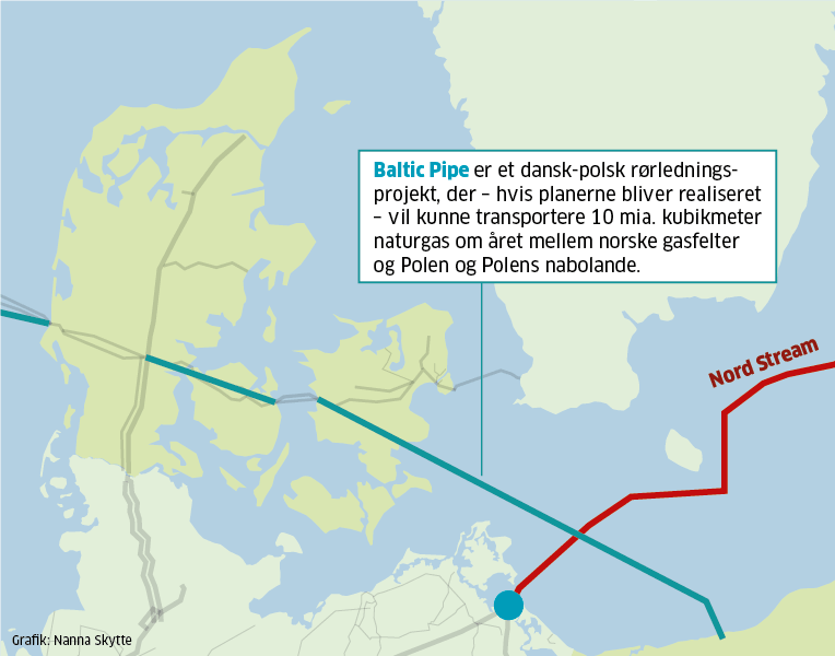 2017.04.07-baltic-pipe.png