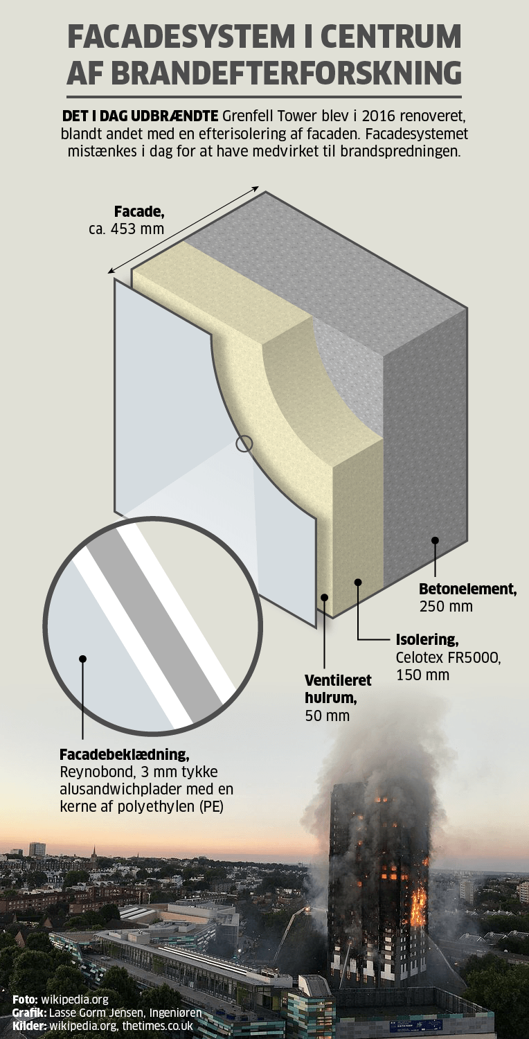 2017.06.27-grenfell-tower-brand.png