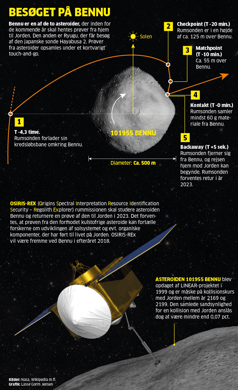 2017.09.29-asteroider-web-bennu.png