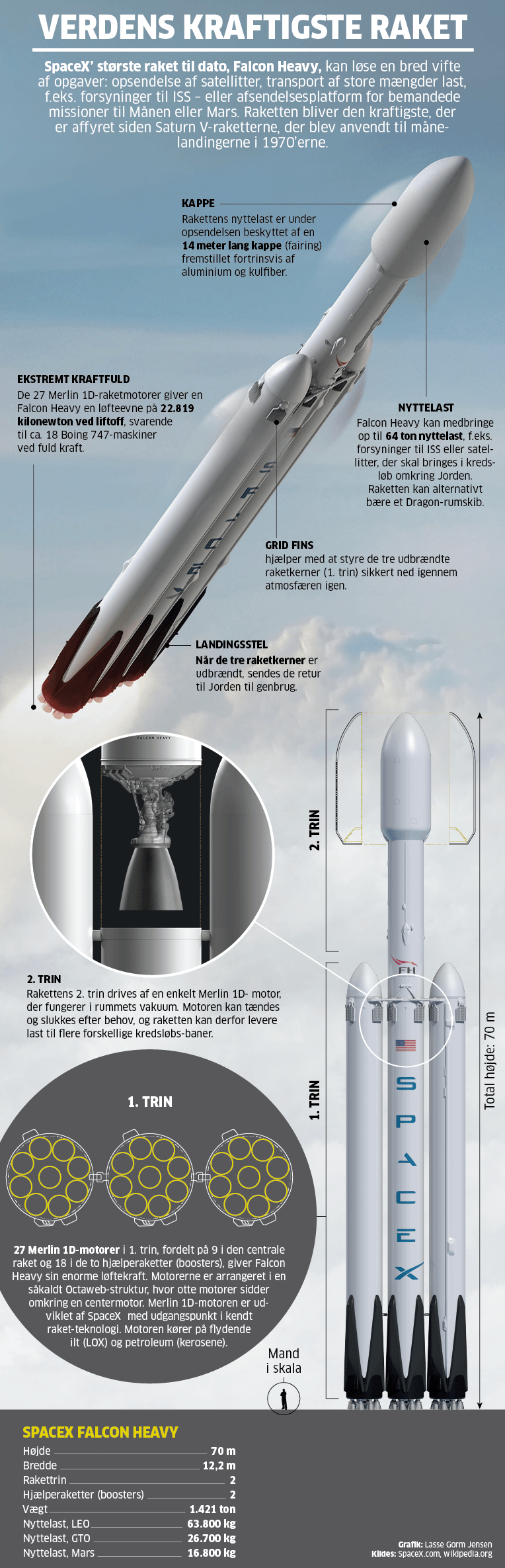 2017.10.27-falcon-heavy-web.png