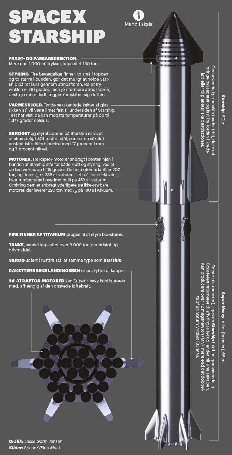 2019.10.04-spacex-starship-web.png