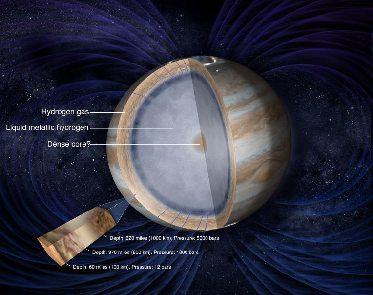 jupiter-with-labeled-interior-layers-4k.jpg