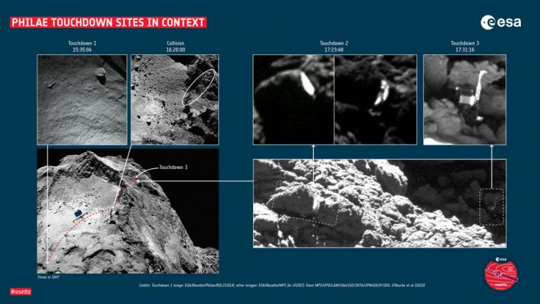 philae_touchdown_sites_in_context_article.jpg