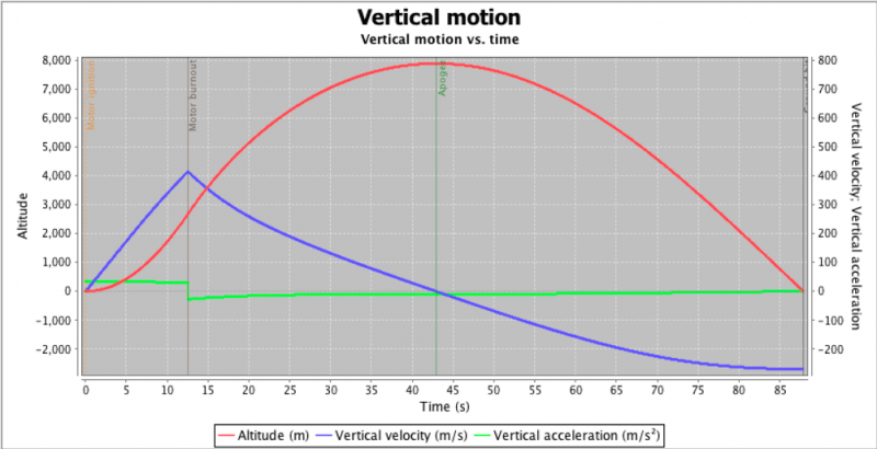 7verticalmotion.png