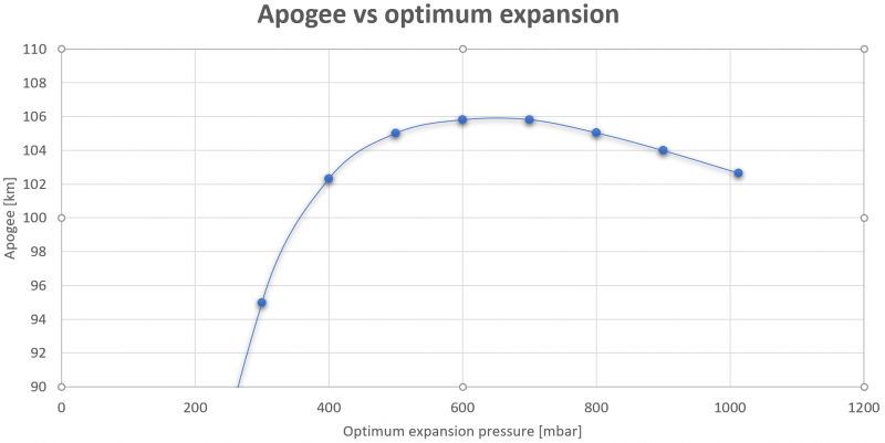 apogee.png