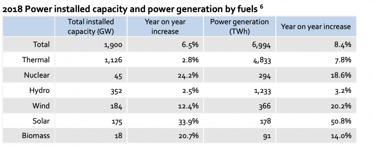 china_2018_power_system.png