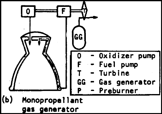 cycle_monoprop.png