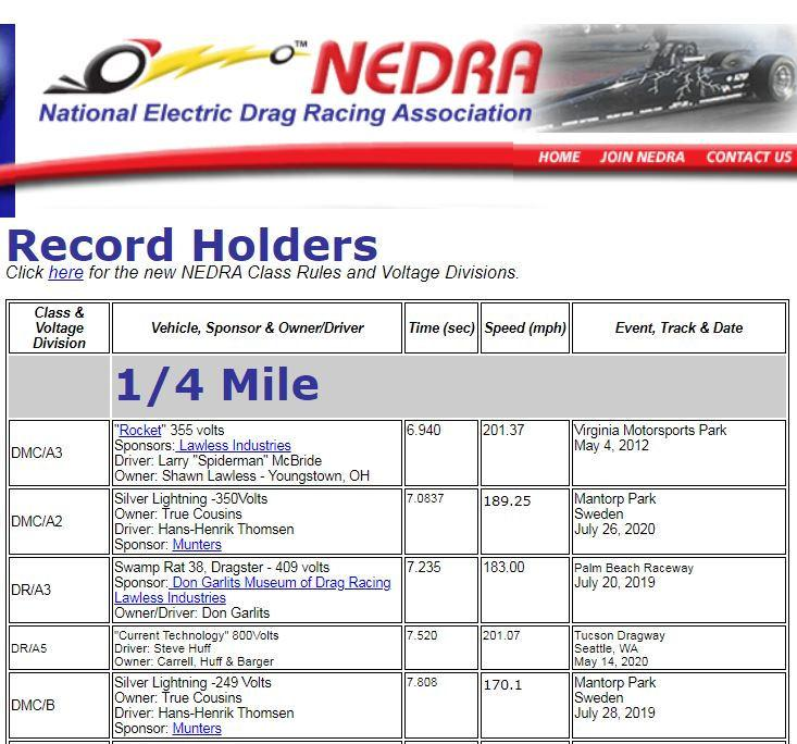 nedra_402_m_records.jpg