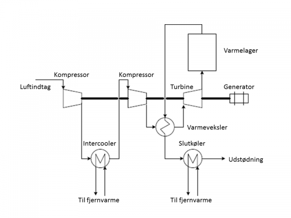 simple_ericsson.png